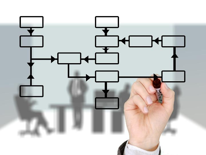 La Cassazione Penale sull'efficacia dei modelli di organizzazione e di gestione